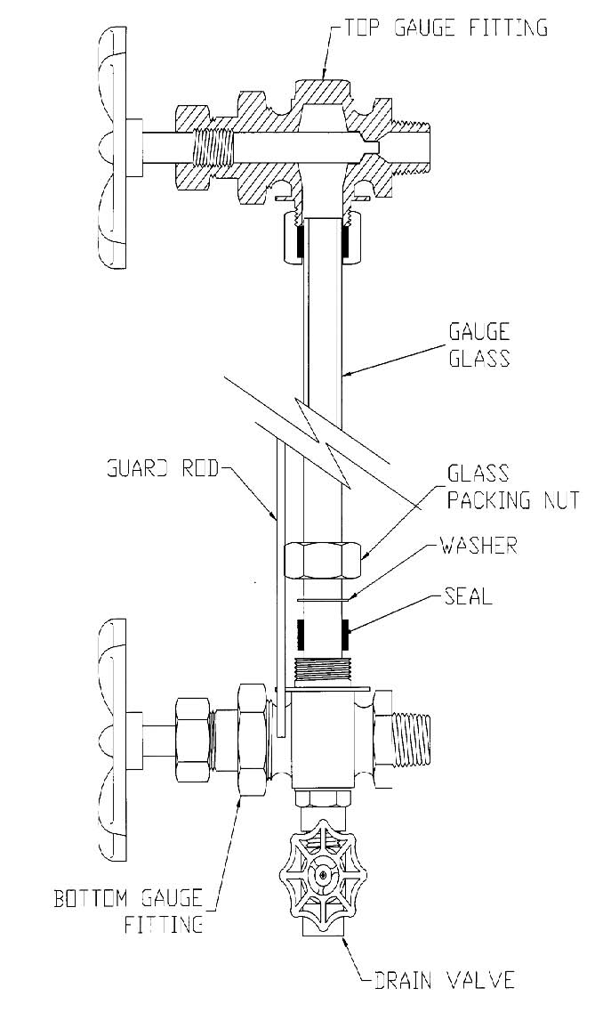 Ppc Tubular Level Gauge